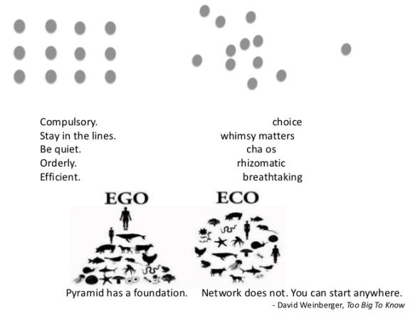 pyramid network