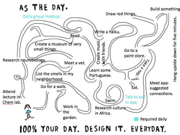 as the day mapping graphic