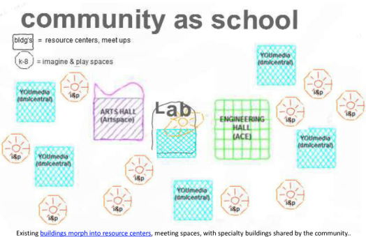 https://redefineschool.files.wordpress.com/2012/12/city-as-floorplan1.png