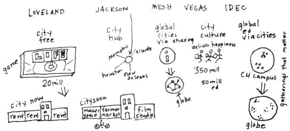 city mesh vision