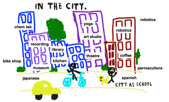 in the city graphic 2