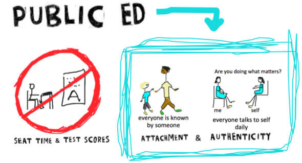 public ed graphic