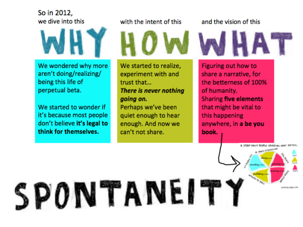 share spontaneity why