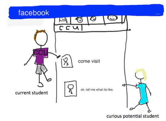 2 facebook