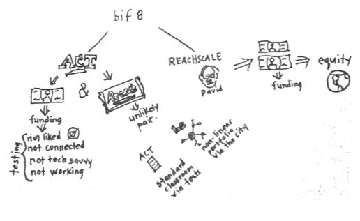 bif 8