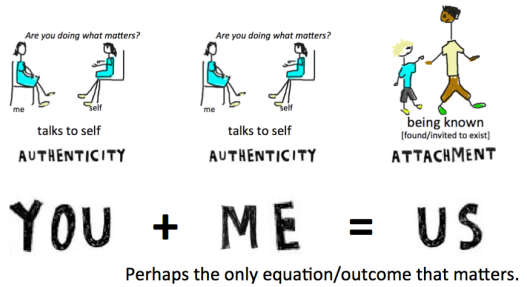 equation that matters
