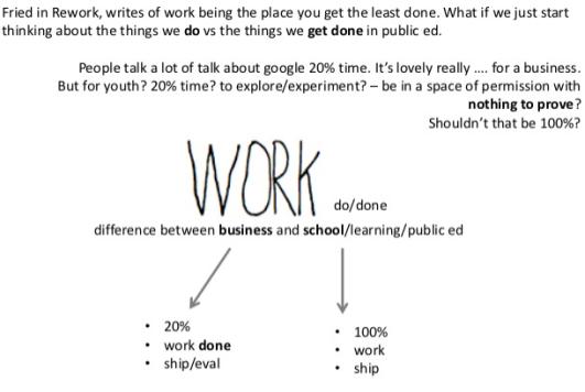 google 100%