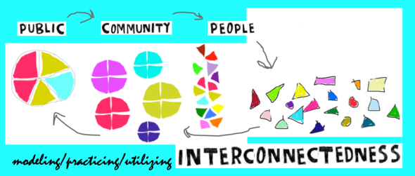 interconnectedness with color