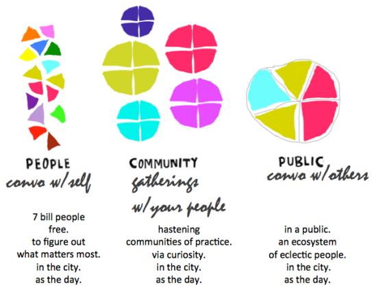 public graphic with discriptors