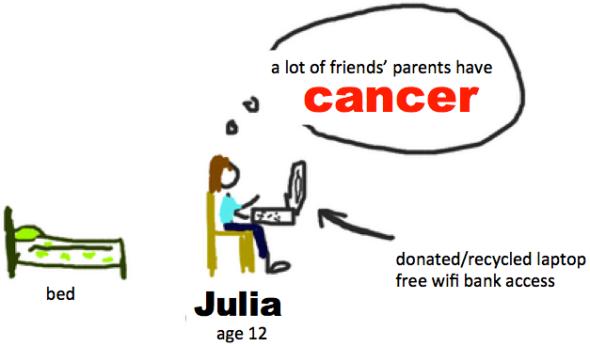 a graphic julia