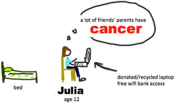 a graphic julia