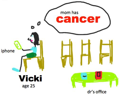 a graphic vicki