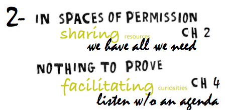 abc spaces of permission