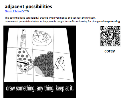 adjacent possibiities from glossary deck
