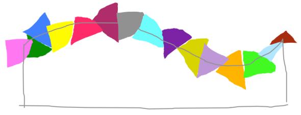 differentiation graphic 5