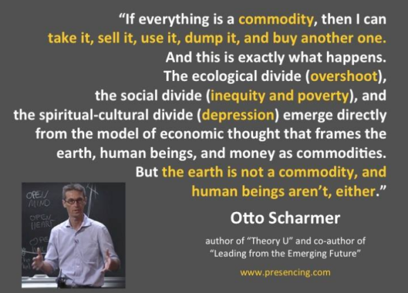 Quotes Otto Scharmer Otto Scharmer Quote