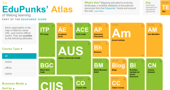 edupunks atlas