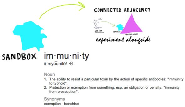 sandbox immunity
