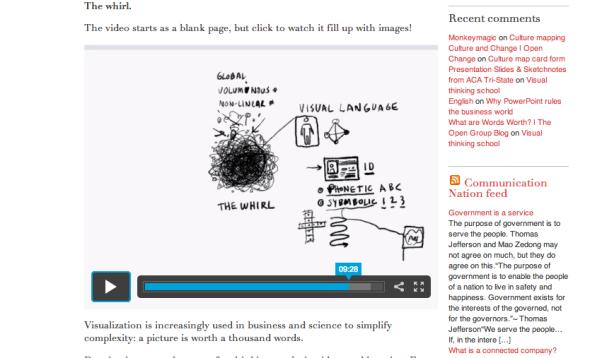 dave grays visual thinking school