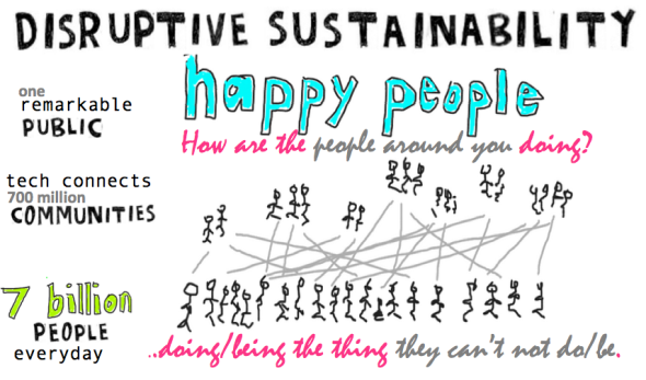 disruptive sustainability 5