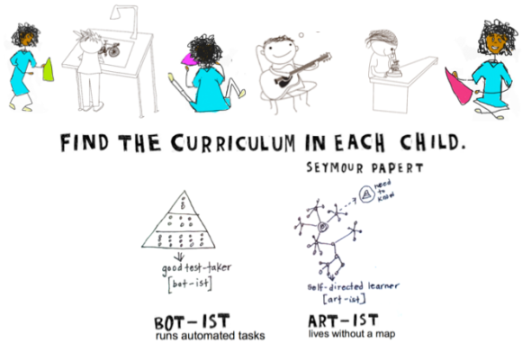 find curriculum graphic