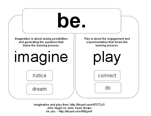 7e5a1-imagine_and_play