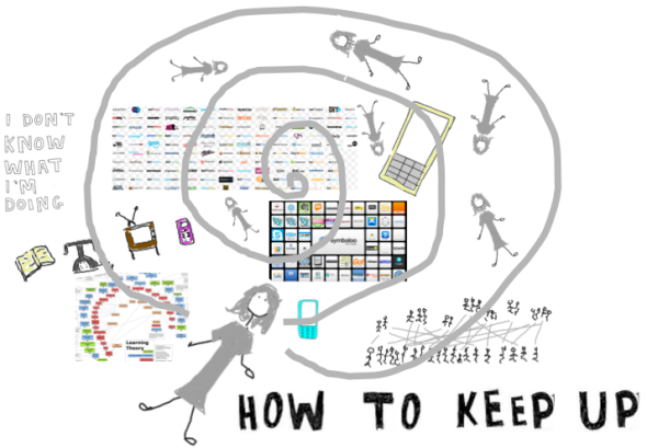 how to keep up graphic