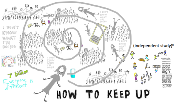 how to keep up with kids