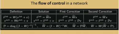 flow of control in ownership
