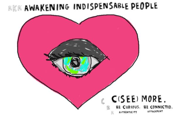 awakening the heart eye