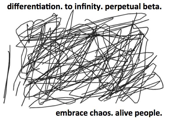 chaordic embrace chaos
