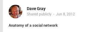 dave gray anatomy