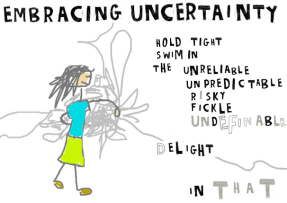 embracing uncertainty graphic 2
