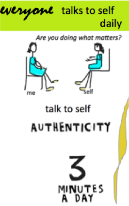 self talk graphic 2