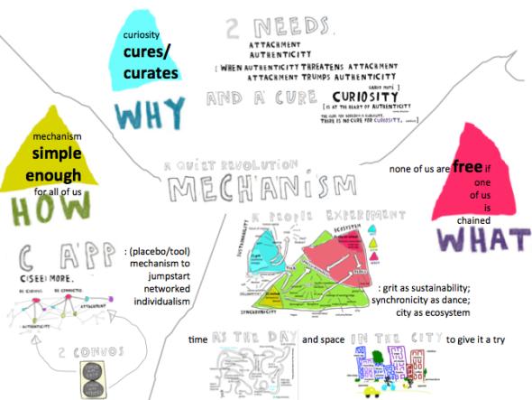 a qr mechanism graphic