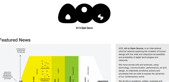 art is open source