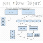 app flow input graphic