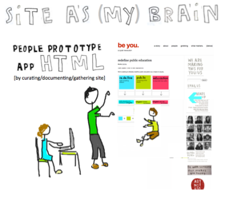 site as my brain graphic