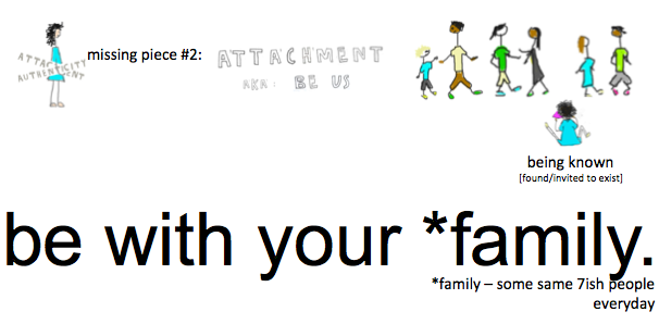 be with family graphic stilly