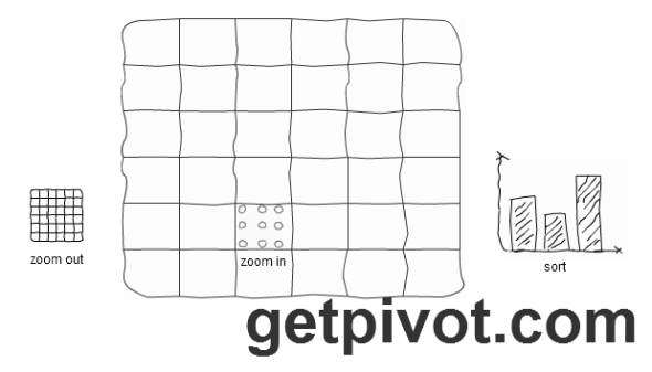 get_pivot_for_real