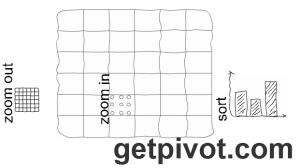 get_pivot_ness