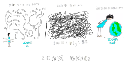 zoom dance graphic plus