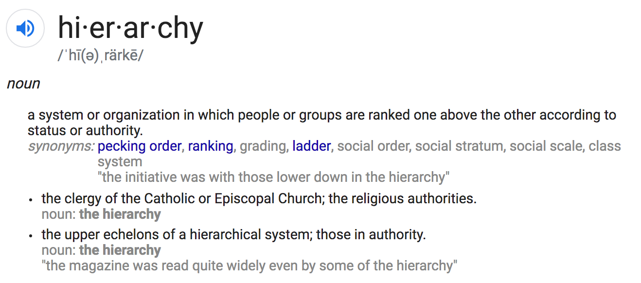 hierarchy.png