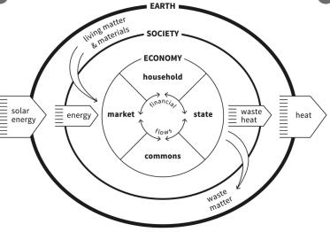 donut econ graphic